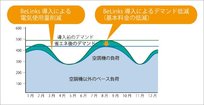 belinks03