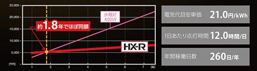 hx-r_02