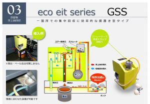 eco eit series GSS