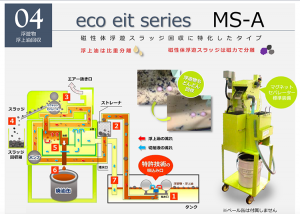 eco eit series MS-A
